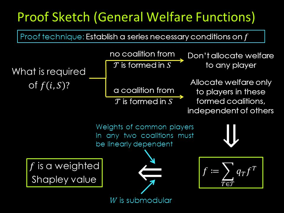 Proof Sketch (General Welfare Functions) Don't allocate welfare to any player Allocate welfare only to players in these formed coalitions, independent of others Weights of common players in any two coalitions must be linearly dependent