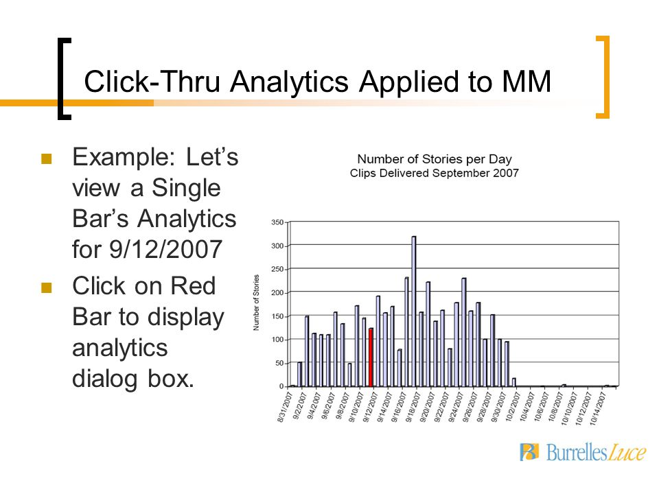 Click-Thru Analytics Applied to MM Example: Let's view a Single Bar's Analytics for 9/12/2007 Click on Red Bar to display analytics dialog box.