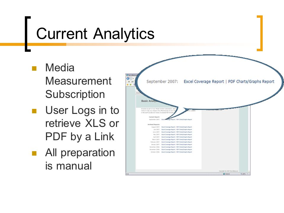 Current Analytics Media Measurement Subscription User Logs in to retrieve XLS or PDF by a Link All preparation is manual