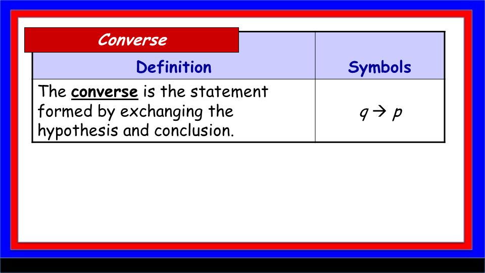 DefinitionSymbols The converse is the statement formed by exchanging the hypothesis and conclusion. q  pq  p Converse