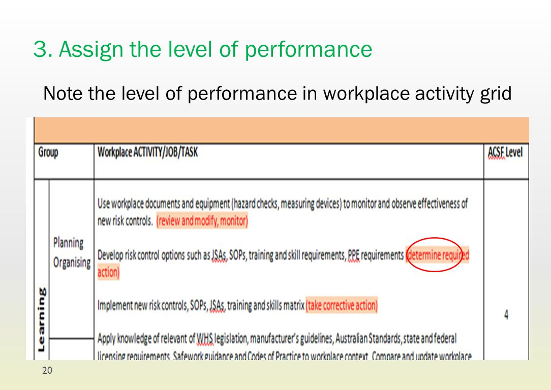 3. Assign the level of performance Note the level of performance in workplace activity grid 20