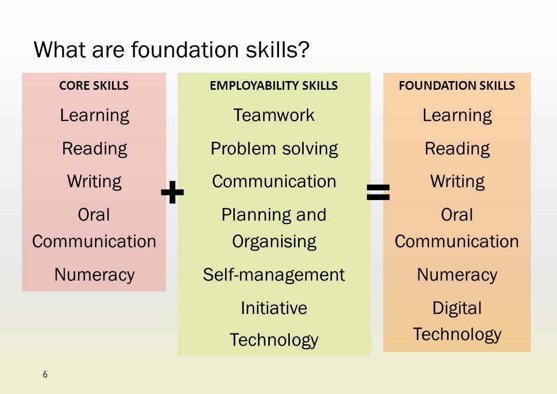 Independent Performance Review performance How were foundation skills addressed for this assessment tool.
