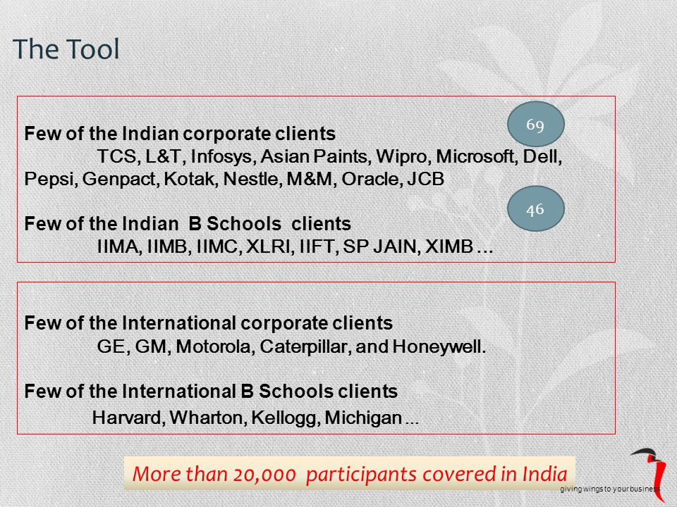 More than 20,000 participants covered in India The Tool Few of the International corporate clients GE, GM, Motorola, Caterpillar, and Honeywell.