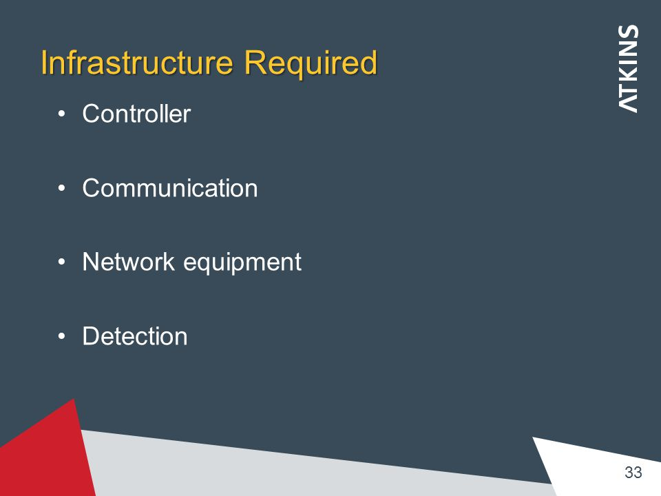 Infrastructure Required Controller Communication Network equipment Detection 33