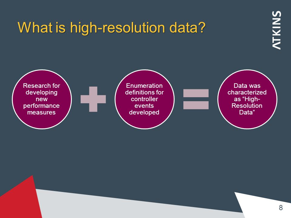 What is high-resolution data.