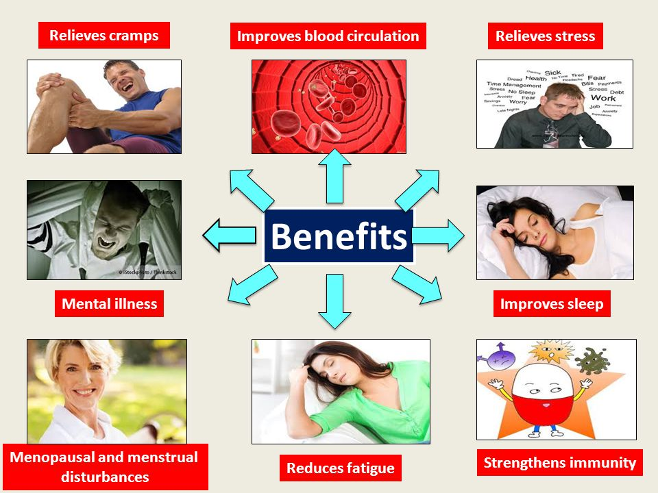 Benefits Improves blood circulationRelieves stress Mental illness Menopausal and menstrual disturbances Improves sleep Strengthens immunity Reduces fa