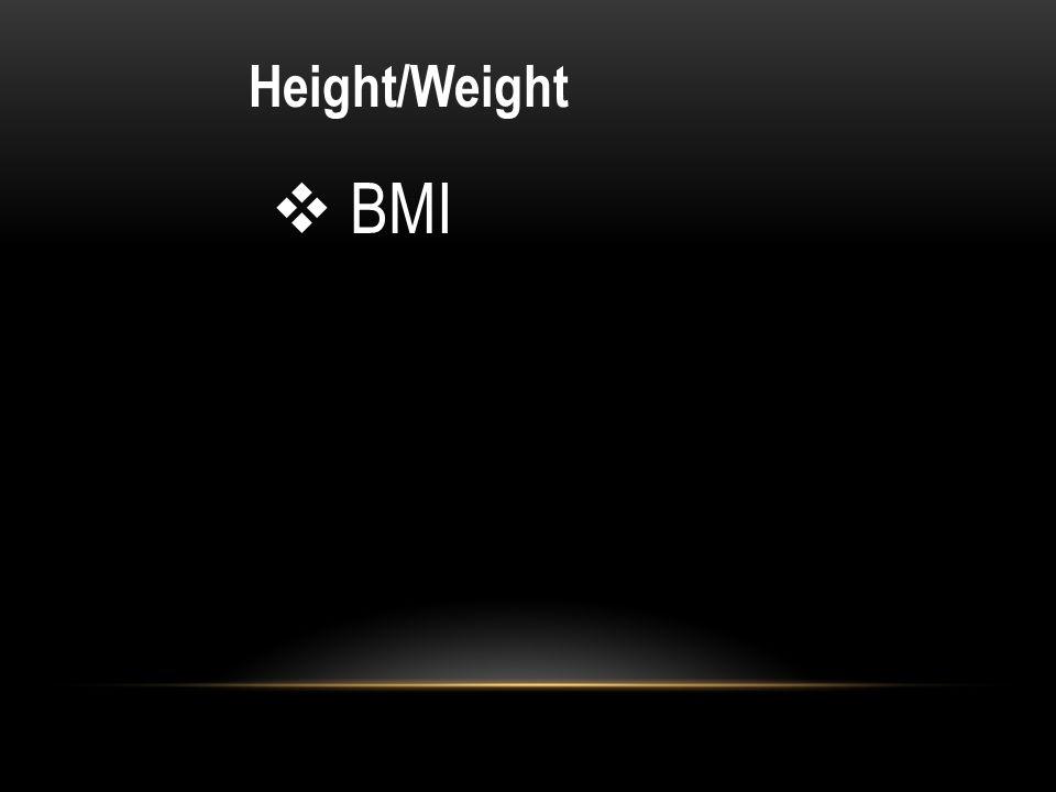 Height/Weight  BMI
