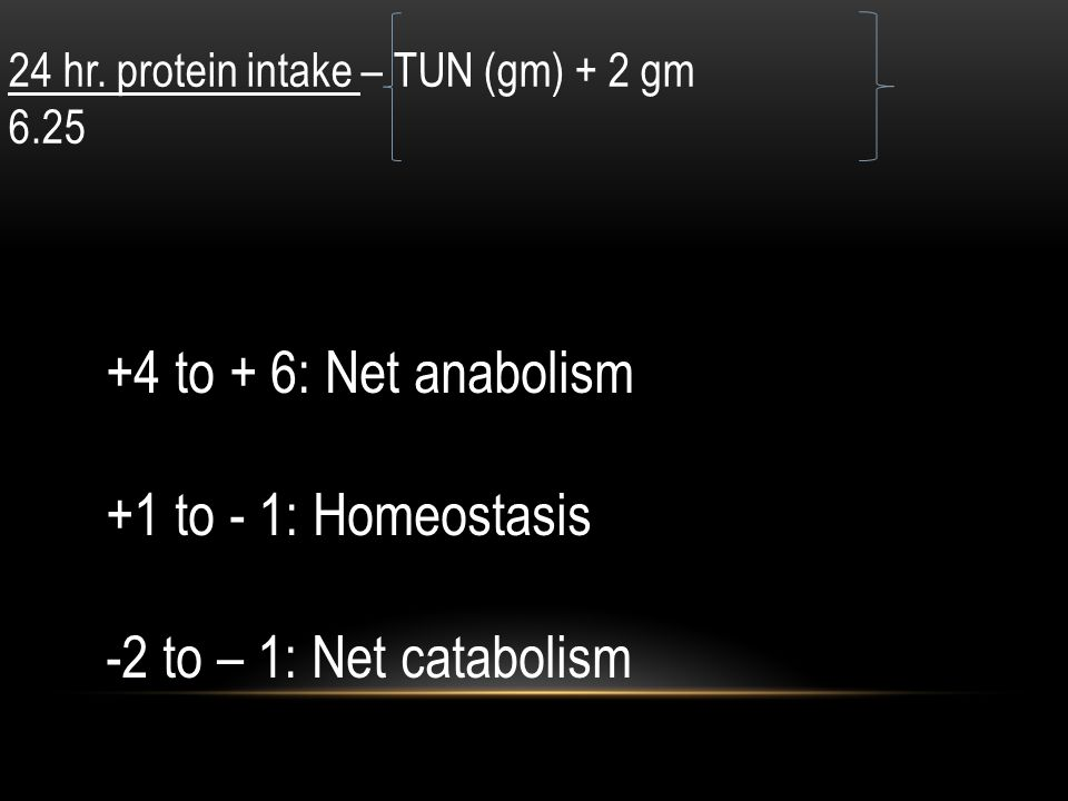 24 hr. protein intake – TUN (gm) + 2 gm 6.25 +4 to + 6: Net anabolism +1 to - 1: Homeostasis -2 to – 1: Net catabolism