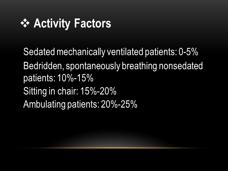  Activity Factors Sedated mechanically ventilated patients: 0-5% Bedridden, spontaneously breathing nonsedated patients: 10%-15% Sitting in chair: 15