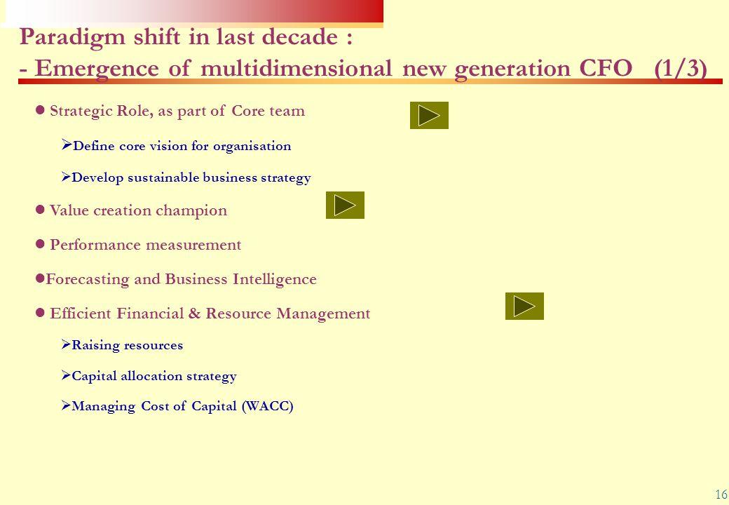 16 Paradigm shift in last decade : - Emergence of multidimensional new generation CFO (1/3) Strategic Role, as part of Core team  Define core vision