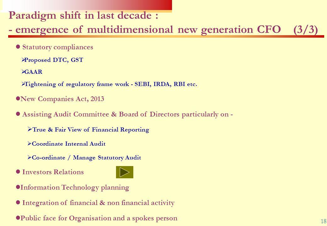 18 Statutory compliances  Proposed DTC, GST  GAAR  Tightening of regulatory frame work - SEBI, IRDA, RBI etc. New Companies Act, 2013 Assisting Aud