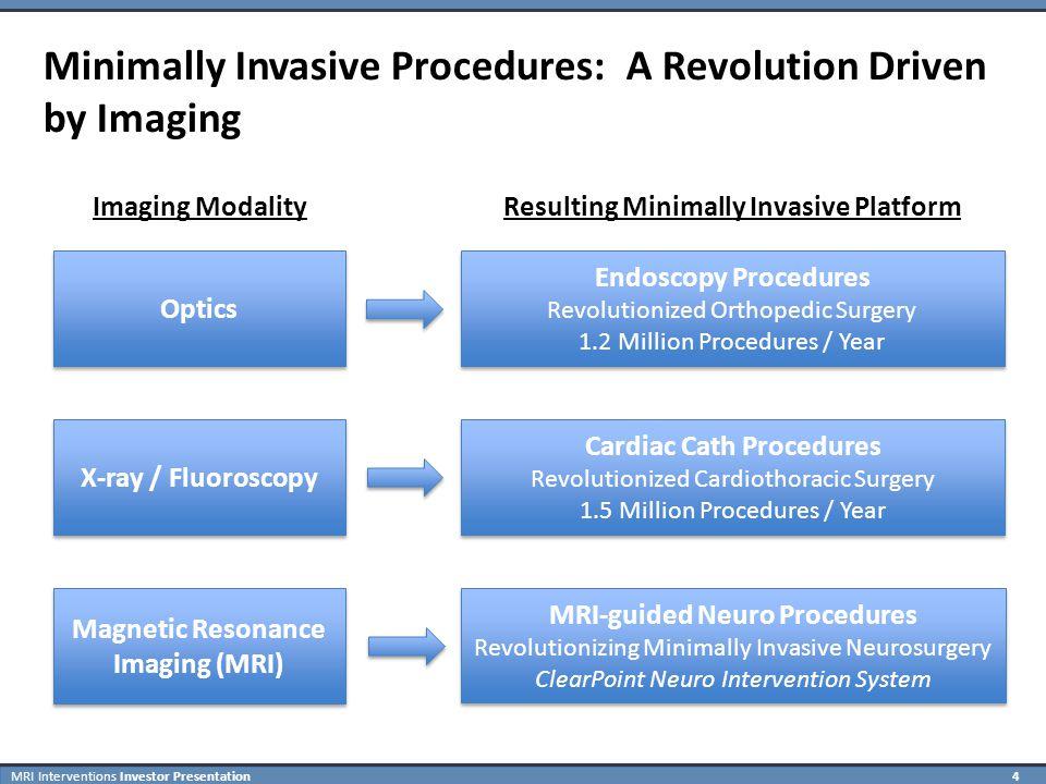 MRI Interventions Investor Presentation 5 Visualization is the Fundamental Building Block Keystone for minimally invasive procedures is intra-procedural visualization.
