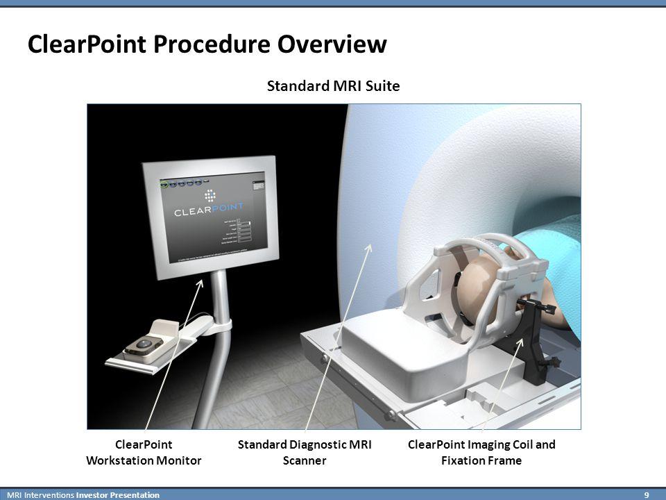 MRI Interventions Investor Presentation 10 ClearPoint Procedure Cont.