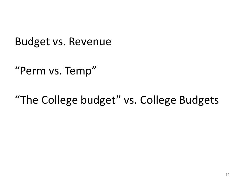 Budget vs. Revenue Perm vs. Temp The College budget vs. College Budgets 19