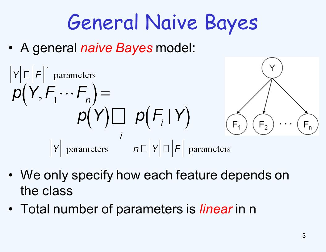 General Naive Bayes 3 A general naive Bayes model: We only specify how each feature depends on the class Total number of parameters is linear in n