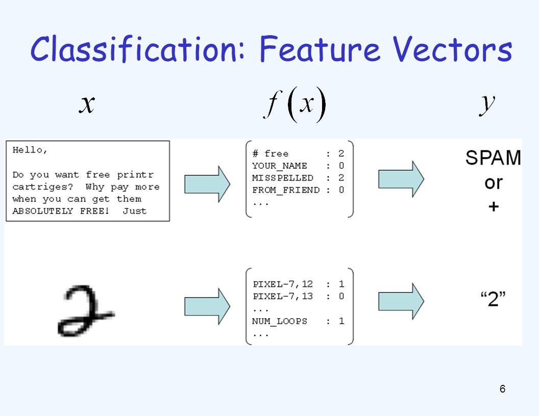 Generative vs.Discriminative 7 Generative classifiers: –E.g.