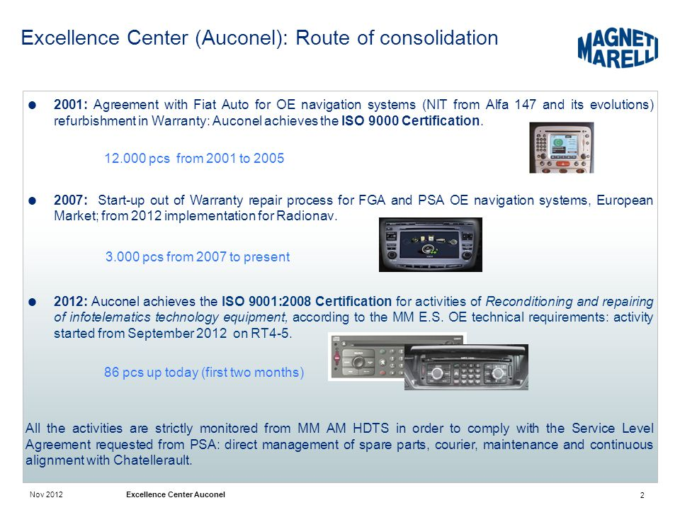 Nov 2012 Excellence Center Auconel  2001: Agreement with Fiat Auto for OE navigation systems (NIT from Alfa 147 and its evolutions) refurbishment in Warranty: Auconel achieves the ISO 9000 Certification.