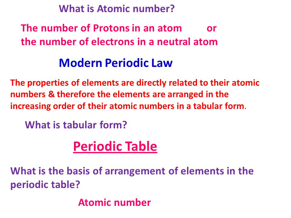 Presentation Name the sub-atomic particles.