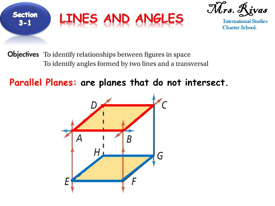 Parallel Planes: are planes that do not intersect. Mrs. Rivas International Studies Charter School.