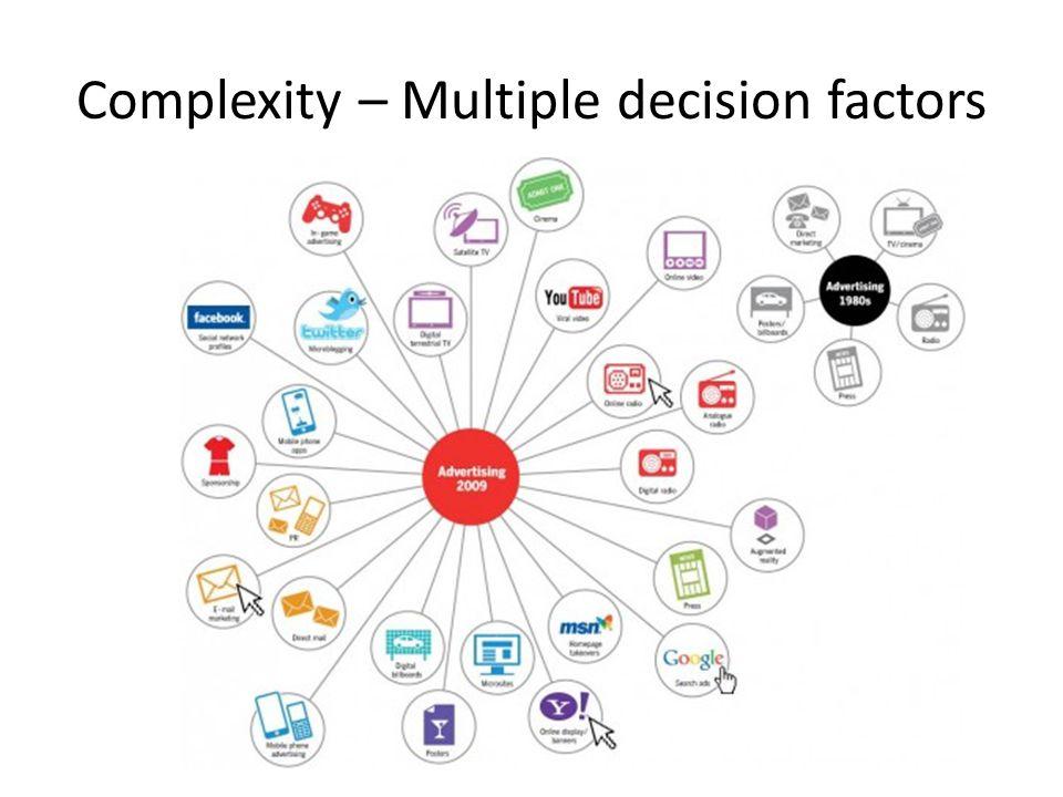 Complexity – Multiple decision factors
