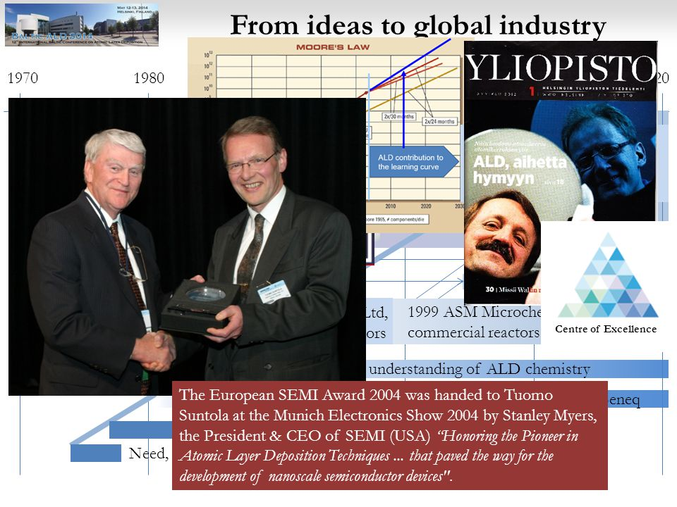Helsinki University of Technology University of Joensuu 2004 Picosun Oy 2005 Beneq Oy Need, ideas, solution, demonstration, basic patents Product prototypes, reactors for EL production Commercial production of EL panels, Lohja  Planar  Beneq 197019801990200020102020 Research for better understanding of ALD chemistry Microchemistry Ltd, commercial reactors 1999 ASM Microchemistry, commercial reactors & processes From ideas to global industry 1984 16 th Conference on Solid State Devices and Materials Kobe, Japan ACSI conferences ALE-4 Linz 1996 The European SEMI Award 2004 was handed to Tuomo Suntola at the Munich Electronics Show 2004 by Stanley Myers, the President & CEO of SEMI (USA) Honoring the Pioneer in Atomic Layer Deposition Techniques...