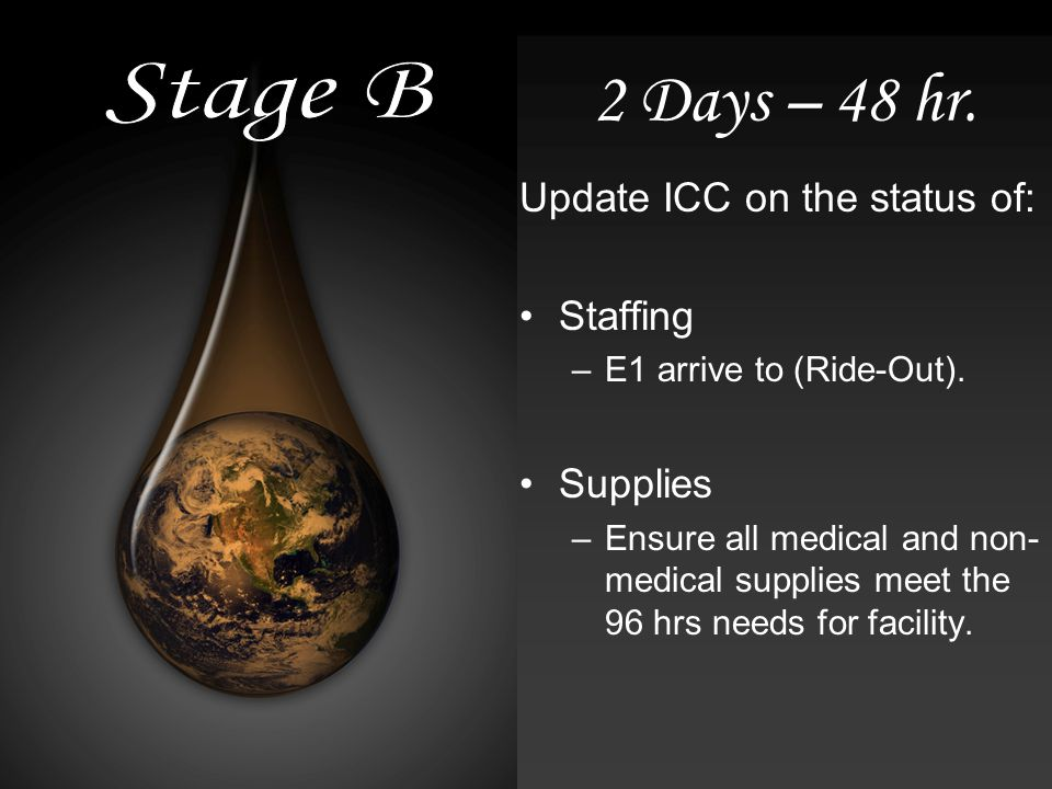 2 Days – 48 hr. Update ICC on the status of: Staffing –E1 arrive to (Ride-Out).