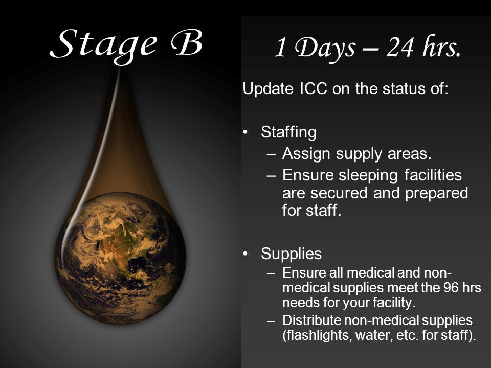 1 Days – 24 hrs. Update ICC on the status of: Staffing –Assign supply areas.