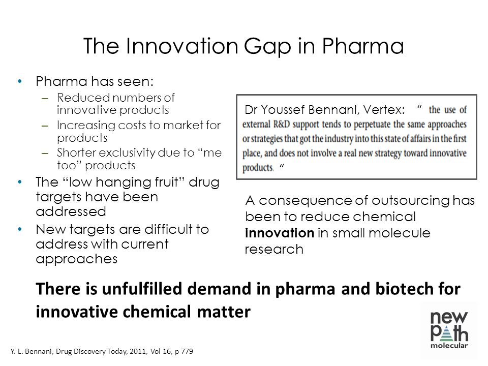The Innovation Gap in Pharma Pharma has seen: – Reduced numbers of innovative products – Increasing costs to market for products – Shorter exclusivity due to me too products The low hanging fruit drug targets have been addressed New targets are difficult to address with current approaches There is unfulfilled demand in pharma and biotech for innovative chemical matter A consequence of outsourcing has been to reduce chemical innovation in small molecule research Y.