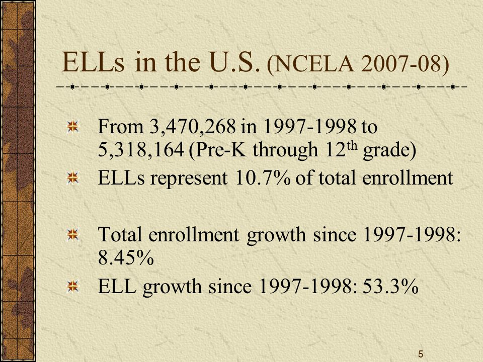 6 States with Largest Numbers of ELLs (NCELA, 2007-2008) StatesELLsPercentage California1,526,03625% Texas701,79915% Florida234,93411% New York213,0007% Illinois175,4549%