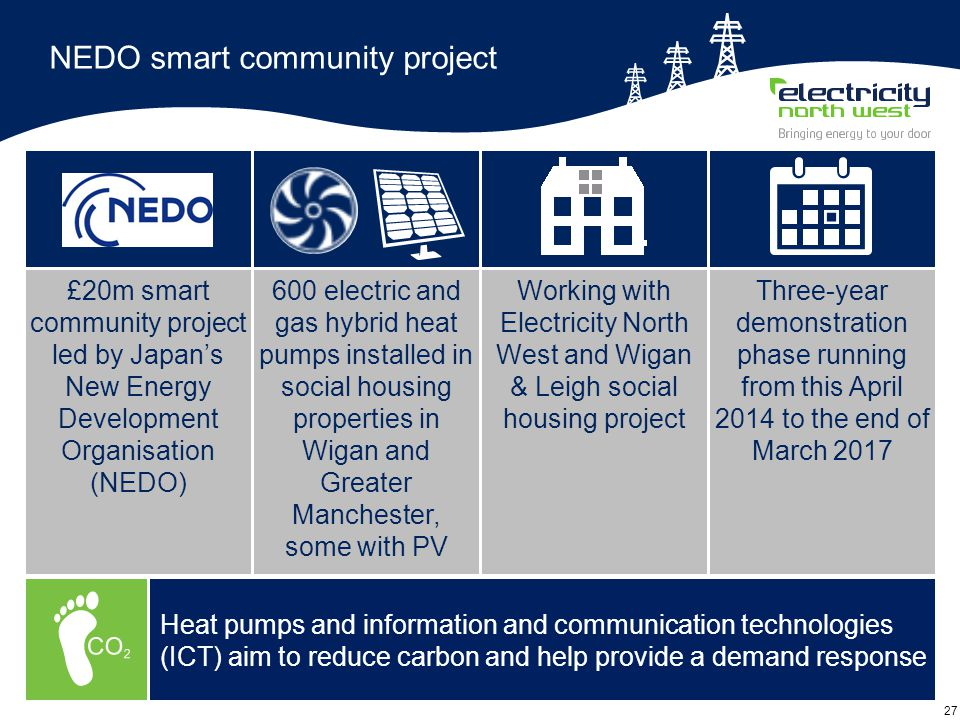 27 NEDO smart community project £20m smart community project led by Japan's New Energy Development Organisation (NEDO) 600 electric and gas hybrid heat pumps installed in social housing properties in Wigan and Greater Manchester, some with PV Working with Electricity North West and Wigan & Leigh social housing project Heat pumps and information and communication technologies (ICT) aim to reduce carbon and help provide a demand response Three-year demonstration phase running from this April 2014 to the end of March 2017