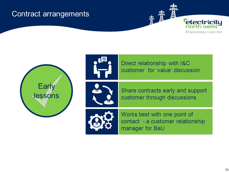 39 Contract arrangements Share contracts early and support customer through discussions Direct relationship with I&C customer for 'value' discussion Early lessons Works best with one point of contact - a customer relationship manager for BaU