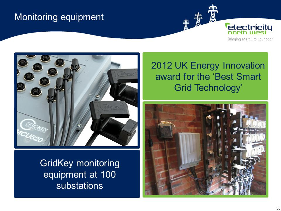 50 Monitoring equipment 2012 UK Energy Innovation award for the 'Best Smart Grid Technology' GridKey monitoring equipment at 100 substations
