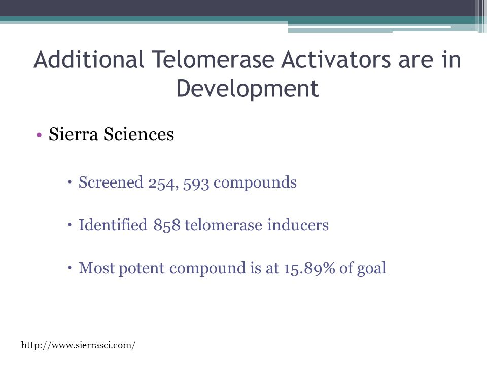 Additional Telomerase Activators are in Development Sierra Sciences  Screened 254, 593 compounds  Identified 858 telomerase inducers  Most potent compound is at 15.89% of goal http://www.sierrasci.com/