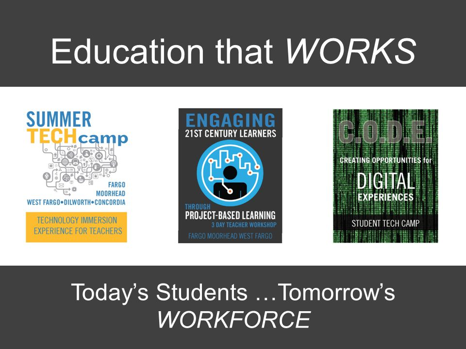 Education that WORKS Today's Students …Tomorrow's WORKFORCE