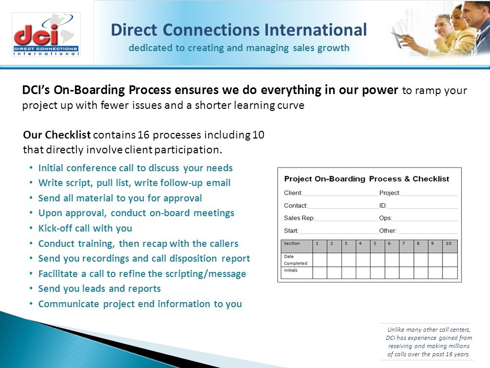 Our Checklist contains 16 processes including 10 that directly involve client participation. Initial conference call to discuss your needs Write scrip