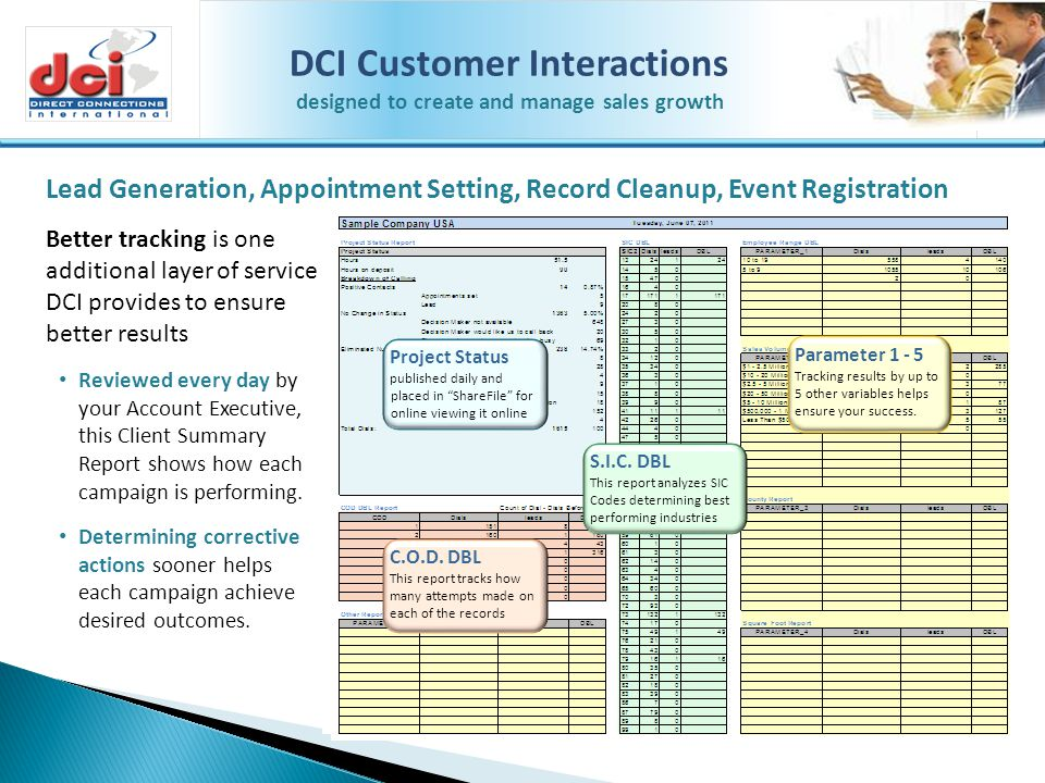 DCI can help reduce your cost and improve your donation rates by offering customer pickup reminders and other targeted messaging.