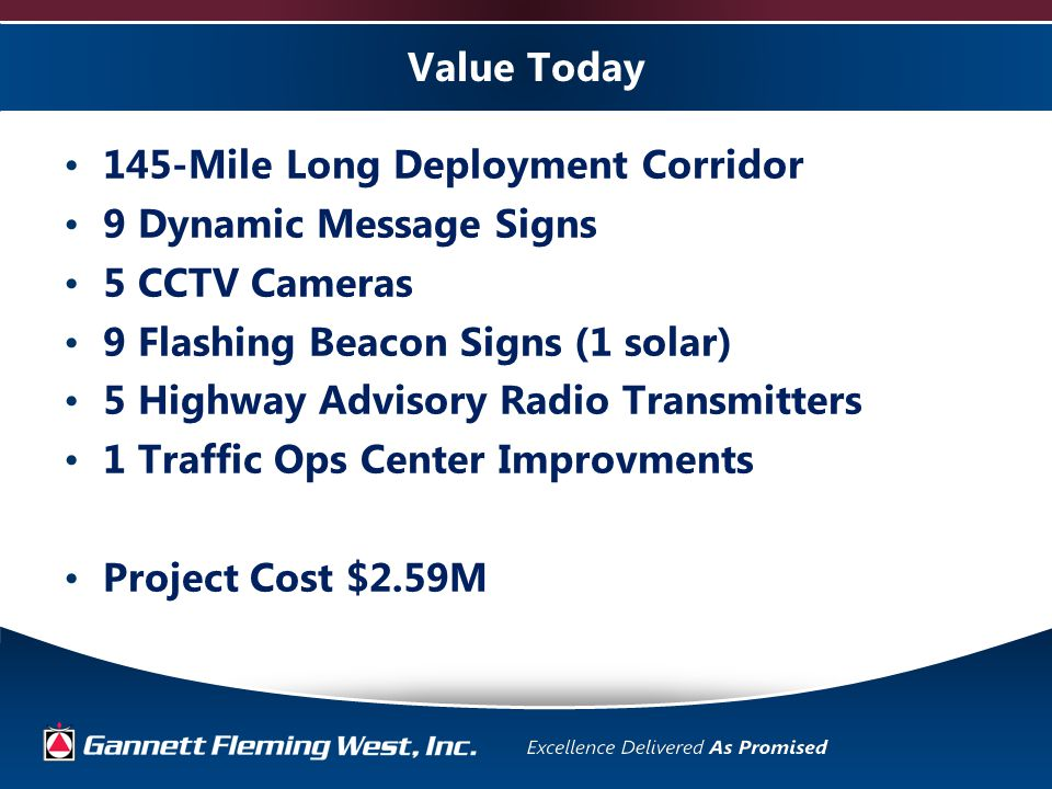 Value Today 145-Mile Long Deployment Corridor 9 Dynamic Message Signs 5 CCTV Cameras 9 Flashing Beacon Signs (1 solar) 5 Highway Advisory Radio Transmitters 1 Traffic Ops Center Improvments Project Cost $2.59M