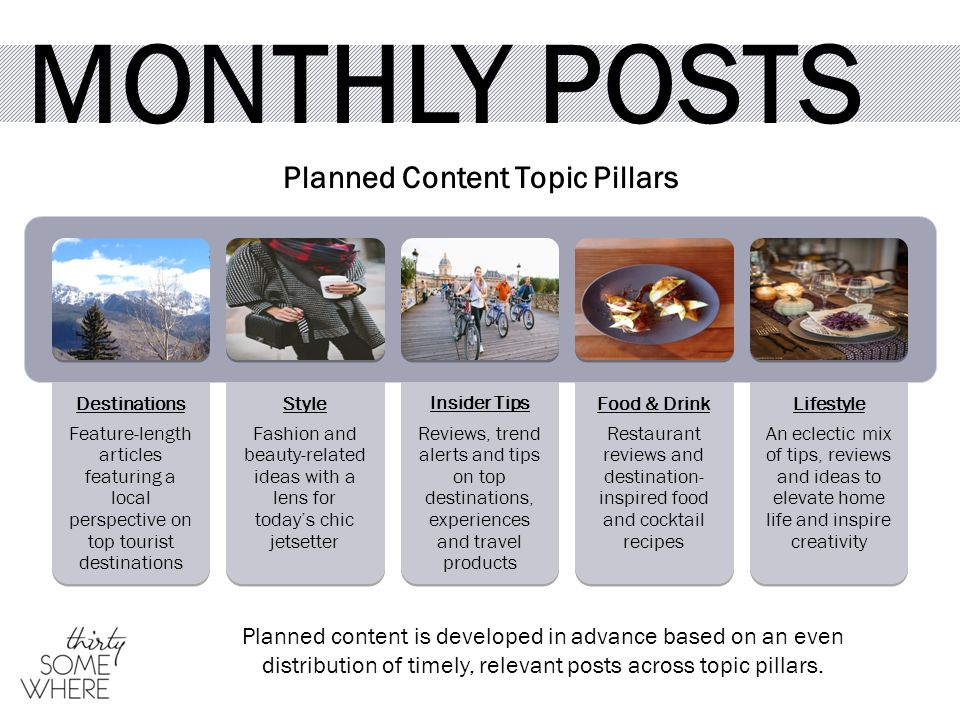 Planned Content Topic Pillars Destinations Feature-length articles featuring a local perspective on top tourist destinations Destinations Feature-length articles featuring a local perspective on top tourist destinations Style Fashion and beauty-related ideas with a lens for today's chic jetsetter Style Fashion and beauty-related ideas with a lens for today's chic jetsetter Insider Tips Reviews, trend alerts and tips on top destinations, experiences and travel products Insider Tips Reviews, trend alerts and tips on top destinations, experiences and travel products Food & Drink Restaurant reviews and destination- inspired food and cocktail recipes Food & Drink Restaurant reviews and destination- inspired food and cocktail recipes Lifestyle An eclectic mix of tips, reviews and ideas to elevate home life and inspire creativity Lifestyle An eclectic mix of tips, reviews and ideas to elevate home life and inspire creativity Planned content is developed in advance based on an even distribution of timely, relevant posts across topic pillars.