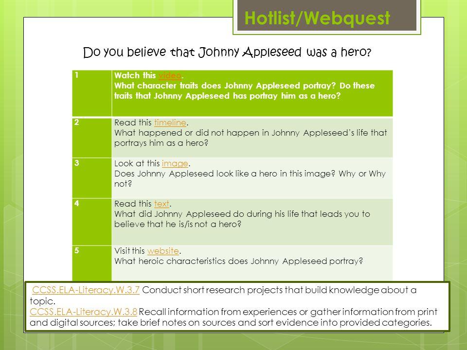 Hotlist/Webquest