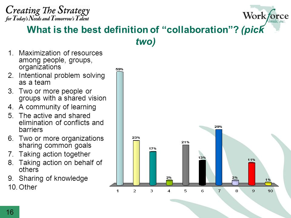 What is the best definition of collaboration .
