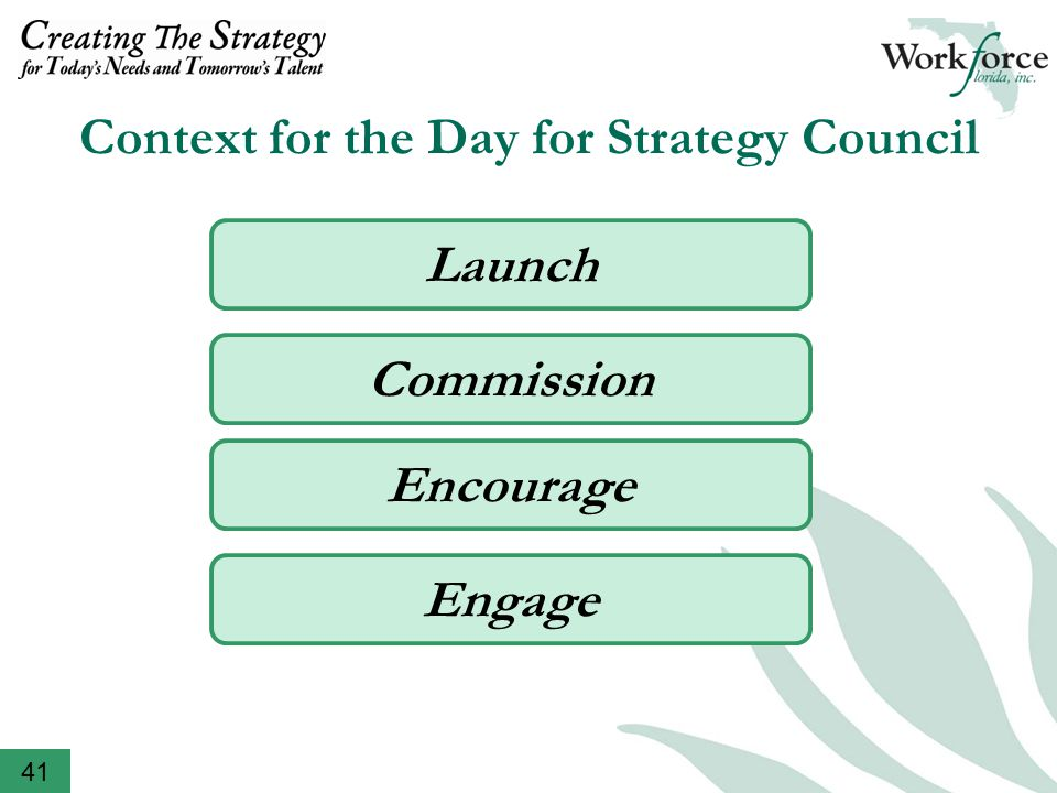 Context for the Day for Strategy Council Launch Commission Encourage Engage 41