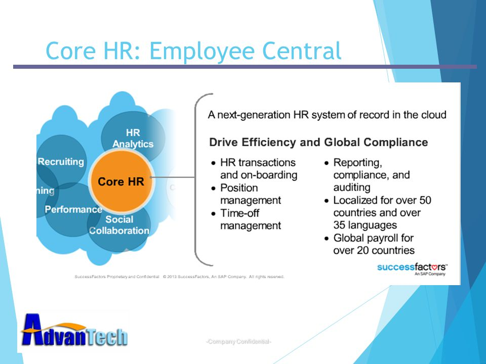 -Company Confidential- Core HR: Employee Central