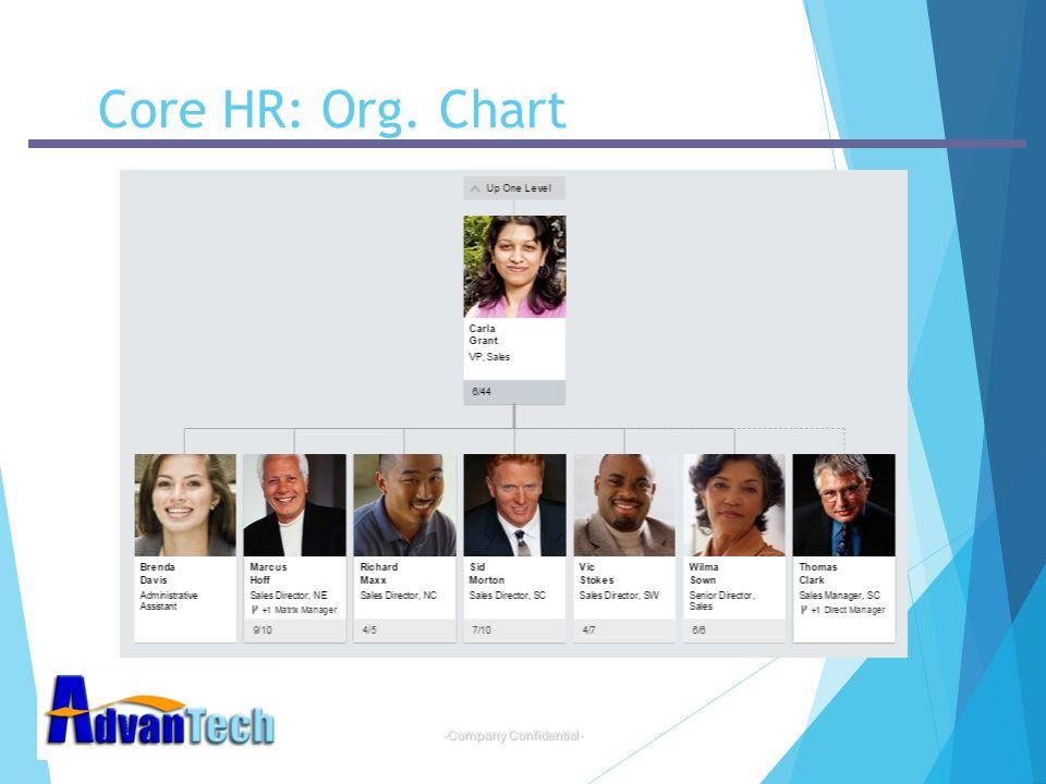 -Company Confidential- Core HR: Org. Chart