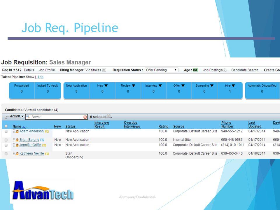 -Company Confidential- Job Req. Pipeline
