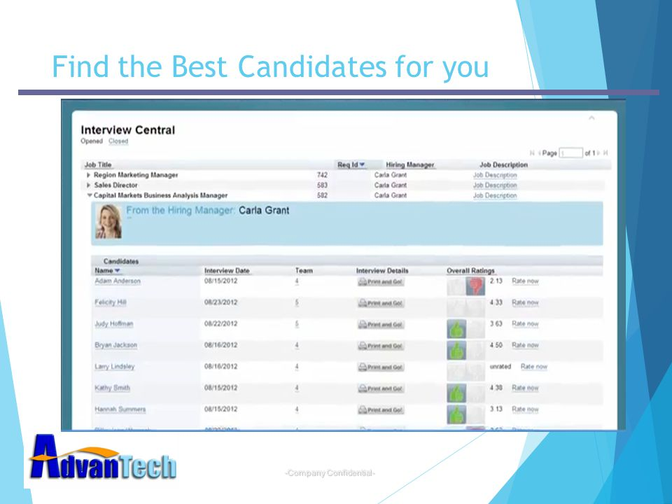 -Company Confidential- Find the Best Candidates for you