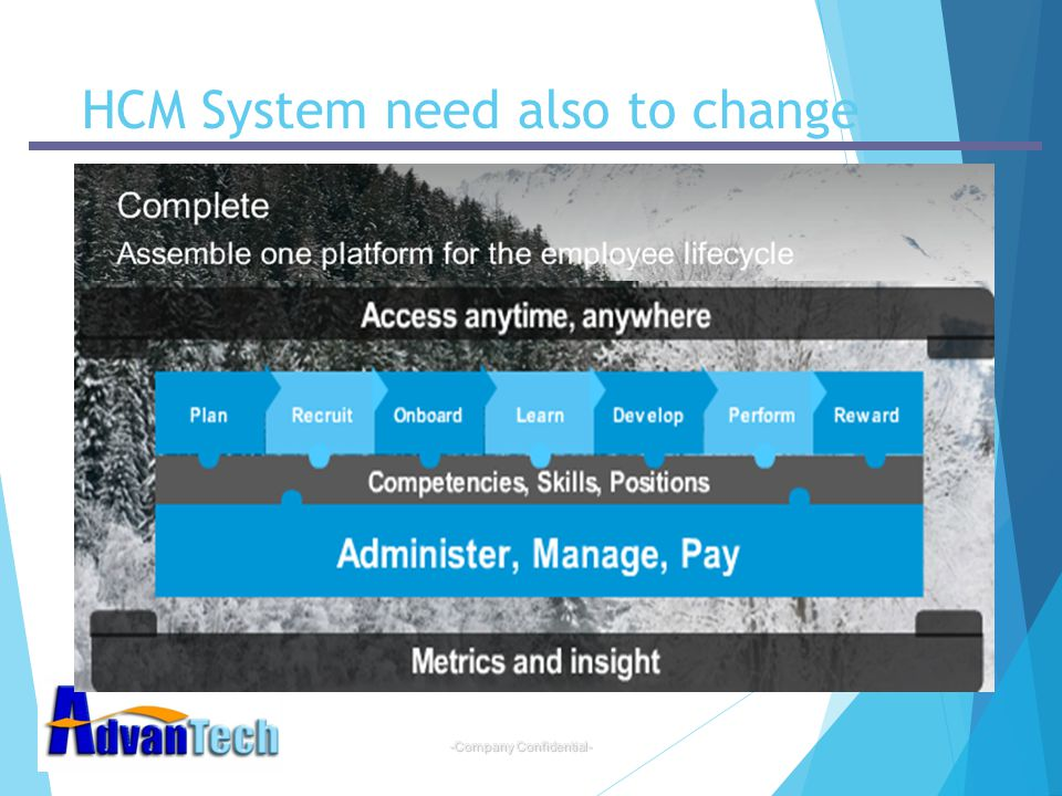 -Company Confidential- HCM System need also to change