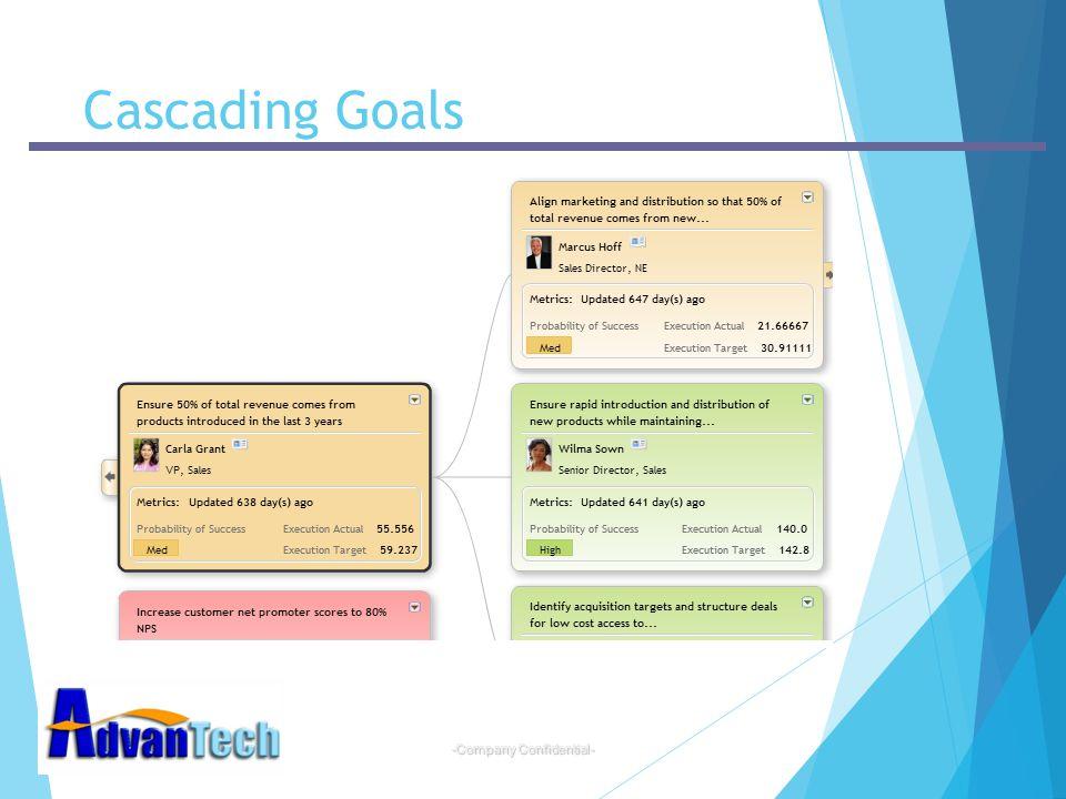 -Company Confidential- Cascading Goals