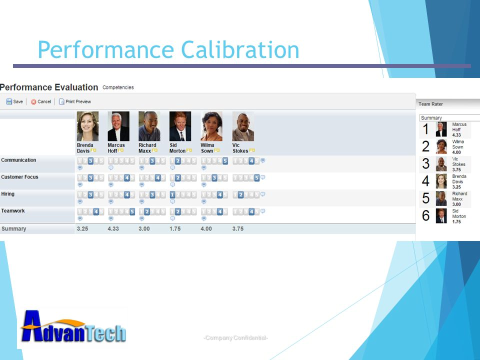 -Company Confidential- Performance Calibration