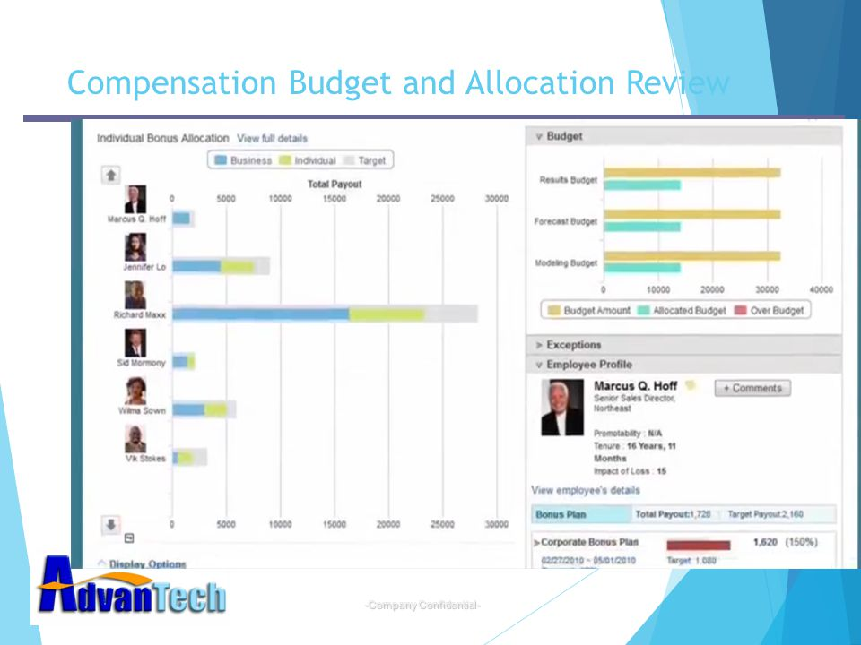 -Company Confidential- Compensation Budget and Allocation Review