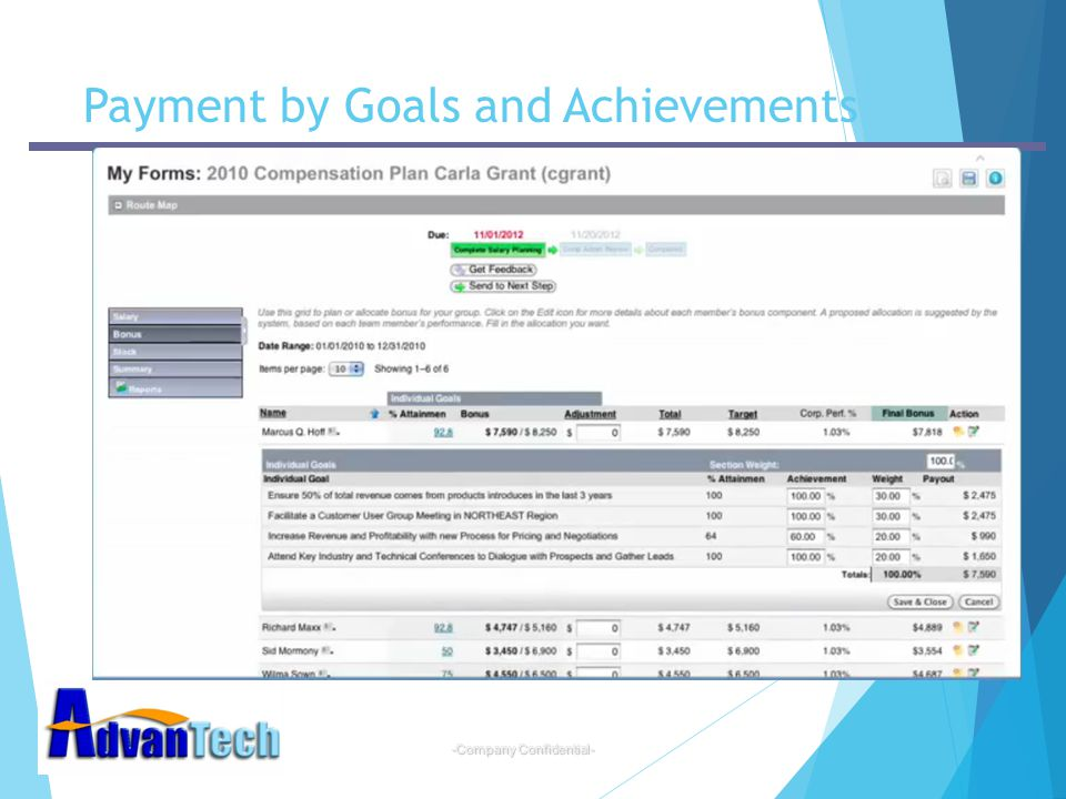 -Company Confidential- Payment by Goals and Achievements